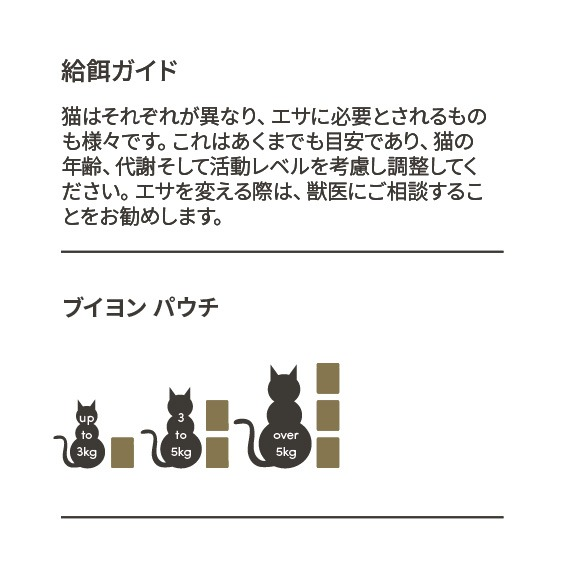 Japanese Master Cat Feeding Guides CMYK_Cat Broth Pouch