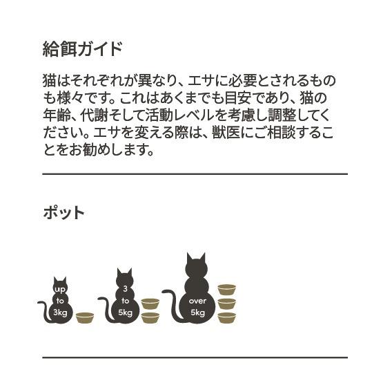 Japanese Master Cat Feeding Guides CMYK_Cat Pot